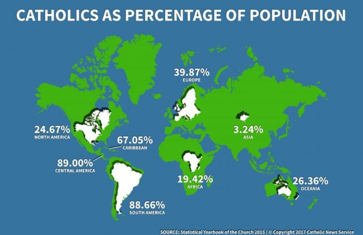 Charting change: Vatican statistics track church health indicators